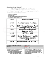 us health care timeline hca 210 The 10 biggest meditech ehr implementations in the nation in the us, meditech is the ehr vendor of choice for some of the largest and most innovative healthcare system.