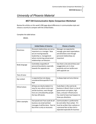 communicative styles comparison worksheet Worksheets games workbooks activities lesson plans exercises songs stories weekly boost worksheets by grade assertive communication: a lesson plan.