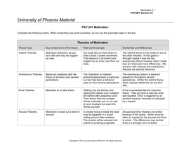psy 201 motivation worksheet Psy 211 motivation and emotion worksheet university of phoenix material motivation and emotion worksheet discuss the following as a team and provide a brief.