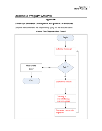 appendix i currency conversion development assignment flowcharts Appendix i currency conversion development assignment—flowcharts complete the flowcharts for the assignment above by typing into the textboxes below western international university material.