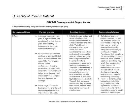 psy201 nature nuture worksheet Displaying 8 worksheets for nature vs nurture worksheets are assignment discovery online curriculum lesson title, nature versus nurture video worksheet, studying.