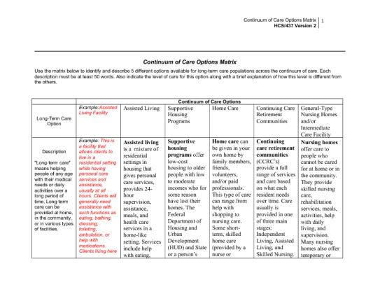 continuum of care options matrix The long-term care continuum consists of  university of phoenix material continuum of care options matrix use the matrix below to identify and.