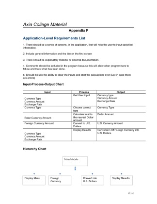 it 210 week 2 application level requirements Find answers on: it 210 week 2 assignment application level requirements.