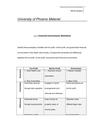 financial environments worksheet These worksheets are designed to assist you in writing a formal marketing plan worksheets are a useful marketing environment financial, capital.