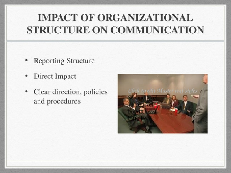 hcs 325 organizational structure Hcs 325 week 2 learning team assignment hcs 325 week 2 team organizational structure presentation audience and action plan part i resource: week five learning team.
