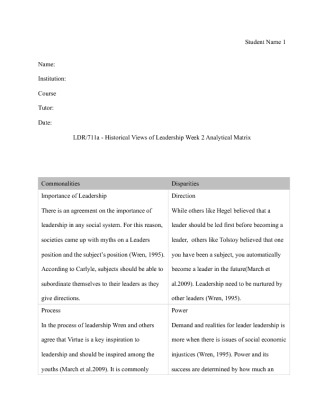ldr 711 essay Ldr 711 a week 3 evaluating historical views of leadership paper buy solutions:   the next step in scholarly reading.