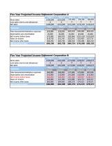 Mba 3m case study capital budgeting www unionrestaurant com | Union